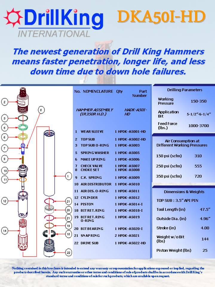 DKA-50-IHD2