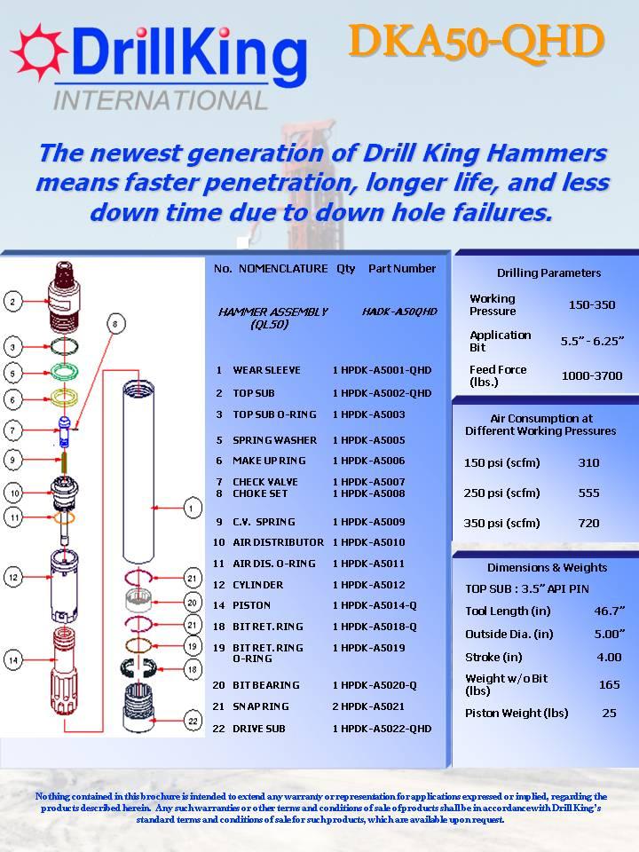 DKA-50-Q-HD2
